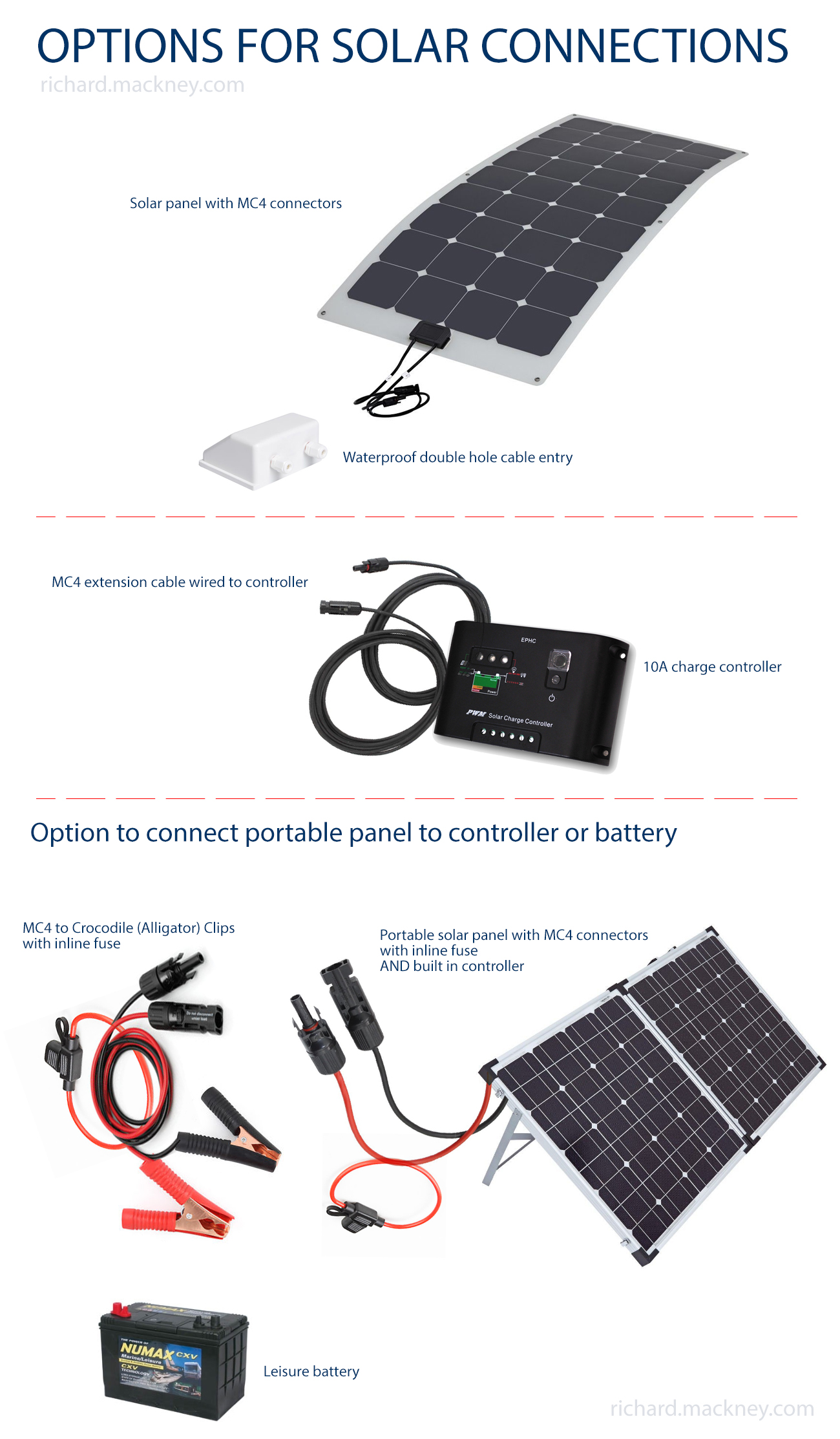OPTIONS TO CONNECT SOLAR PANEL